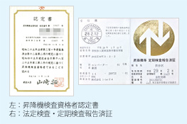 左:昇降機検査資格者認定書の写真 右:法定検査・定期検査報告済証の写真